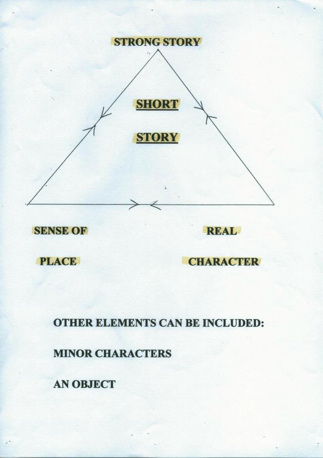 Short Story 3 of 3.jpeg